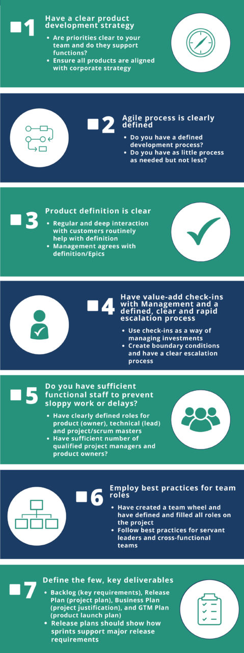 Product Development checklist