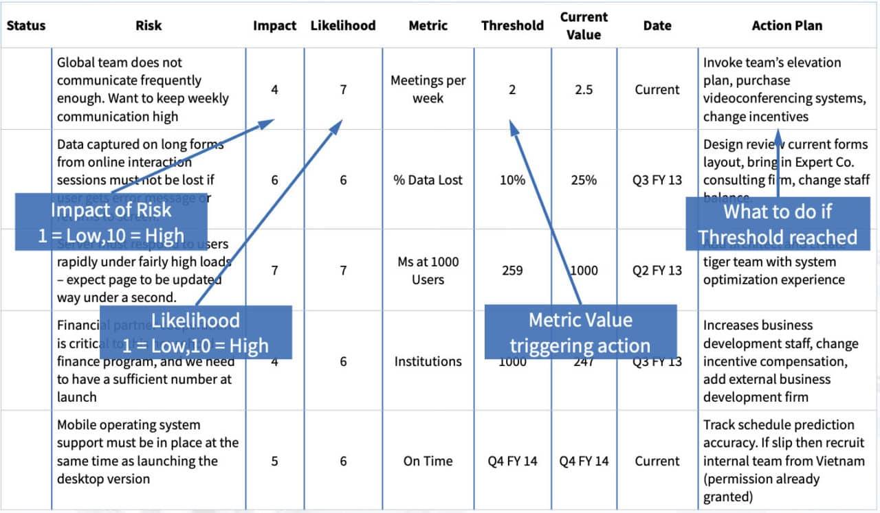 4_APM Risk v3.0 (2014.0819)