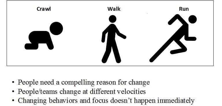 Crawl Walk Run