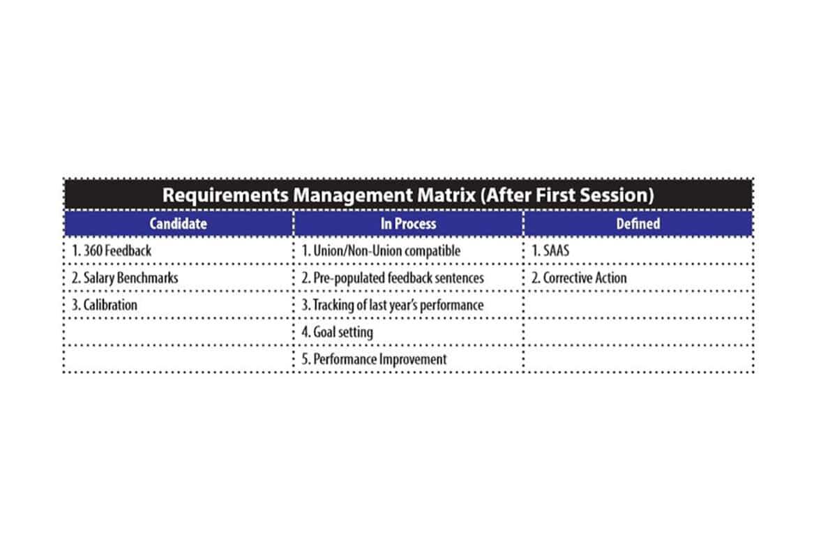 Requirements Management Matrix