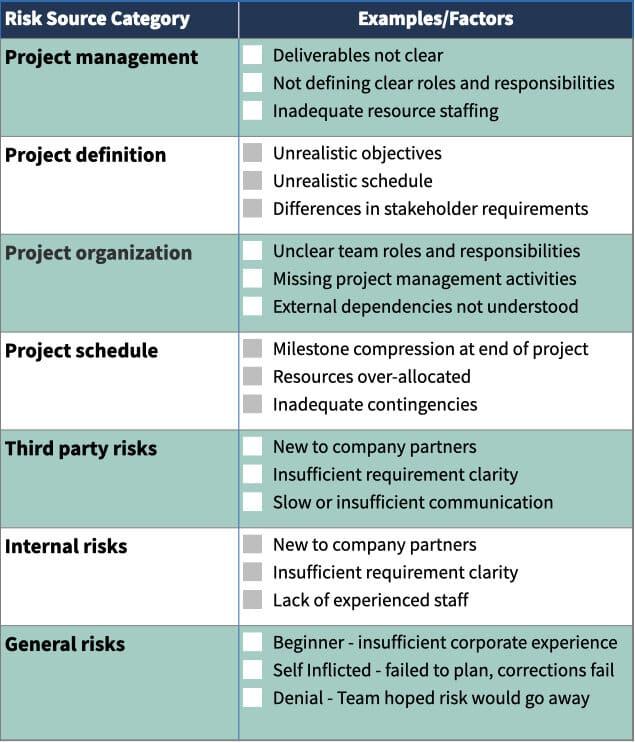 Risk Management Checklist v2