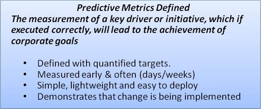 Predictive Metrics Defined