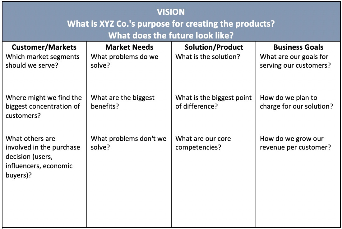 Product Vision - Between Strategy & Roadmaps